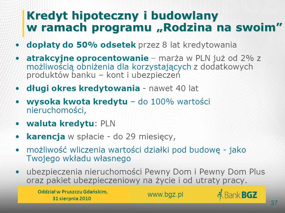 """Kredyt hipoteczny i budowlany w ramach programu """"Rodzina na swoim"""