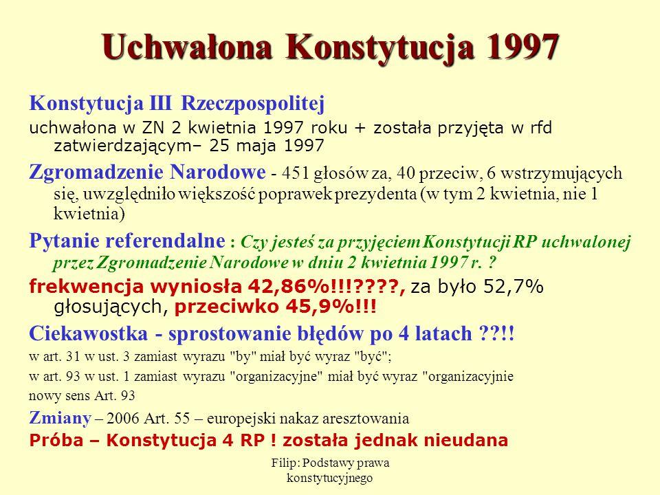 Uchwałona Konstytucja 1997
