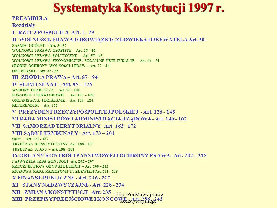 Systematyka Konstytucji 1997 r.