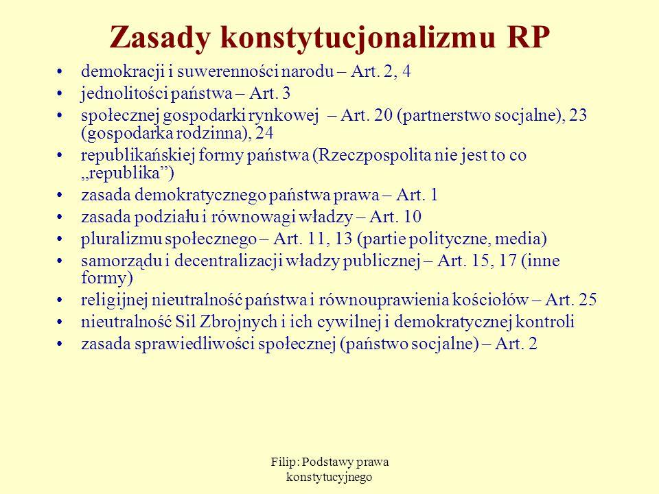 Zasady konstytucjonalizmu RP