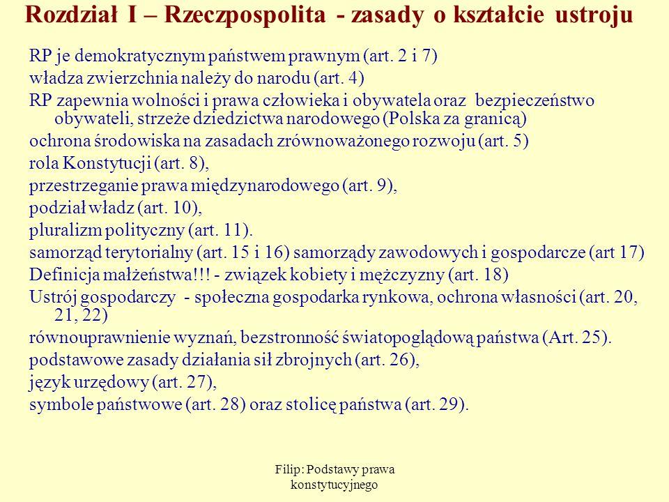 Rozdział I – Rzeczpospolita - zasady o kształcie ustroju