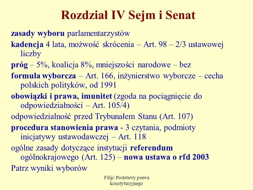 Rozdział IV Sejm i Senat