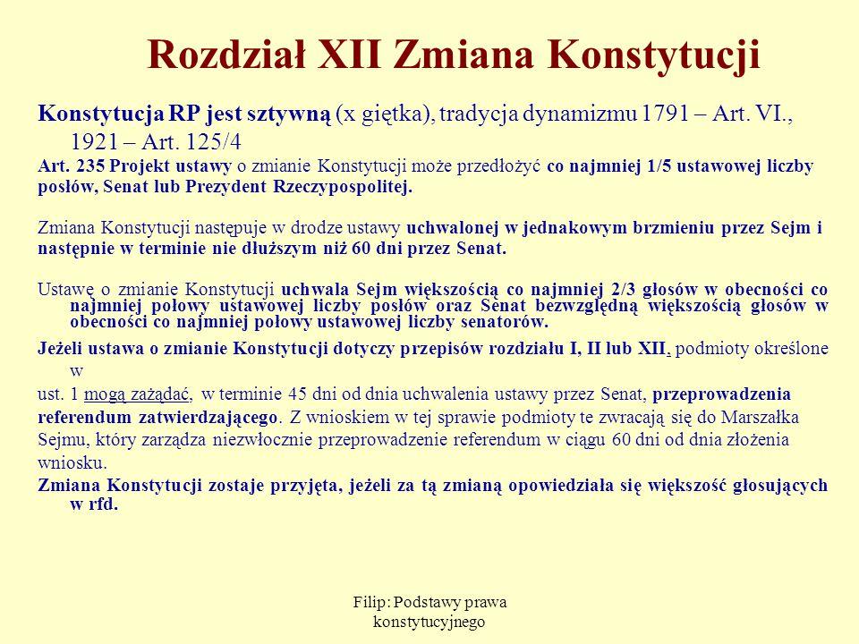 Rozdział XII Zmiana Konstytucji