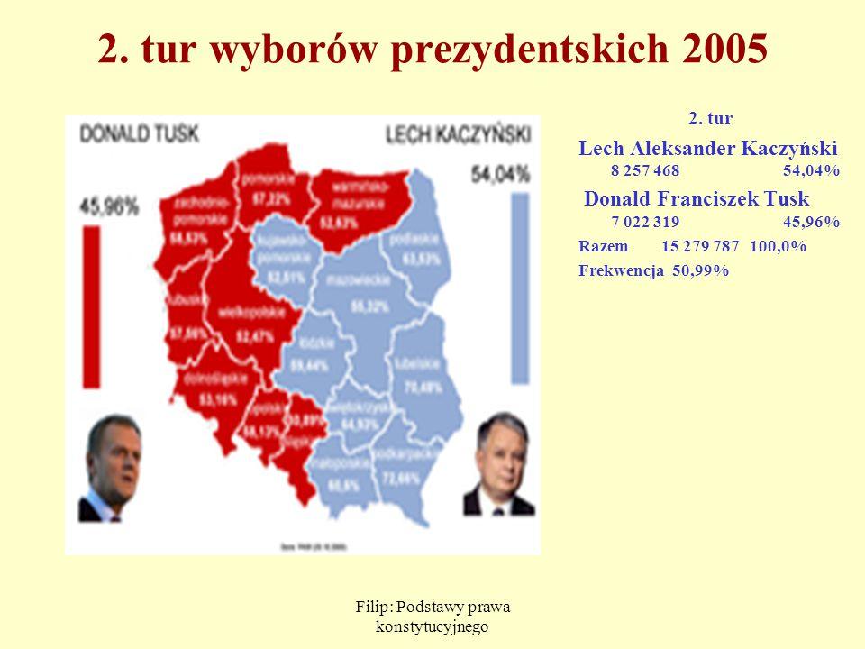 2. tur wyborów prezydentskich 2005