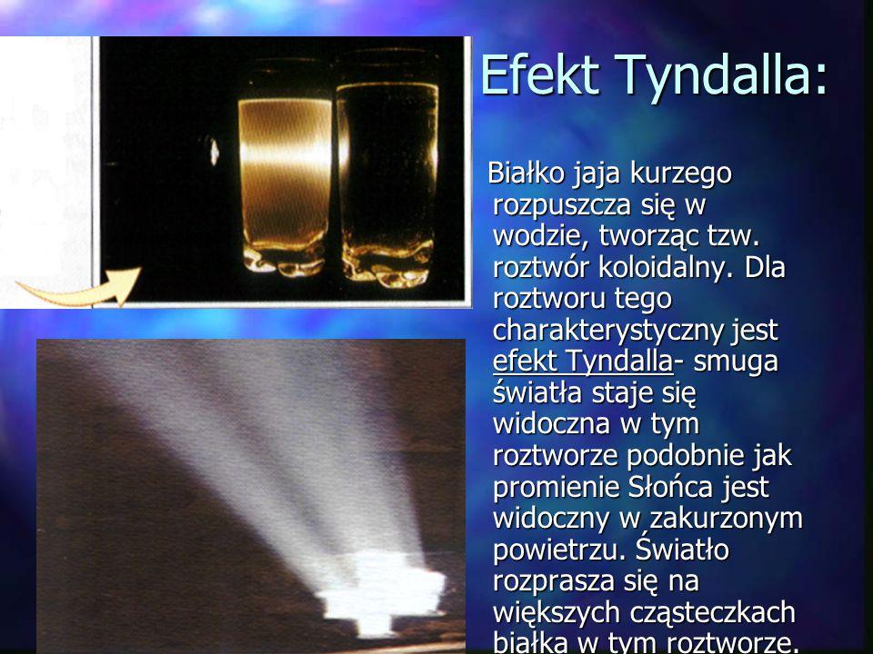 Efekt Tyndalla: