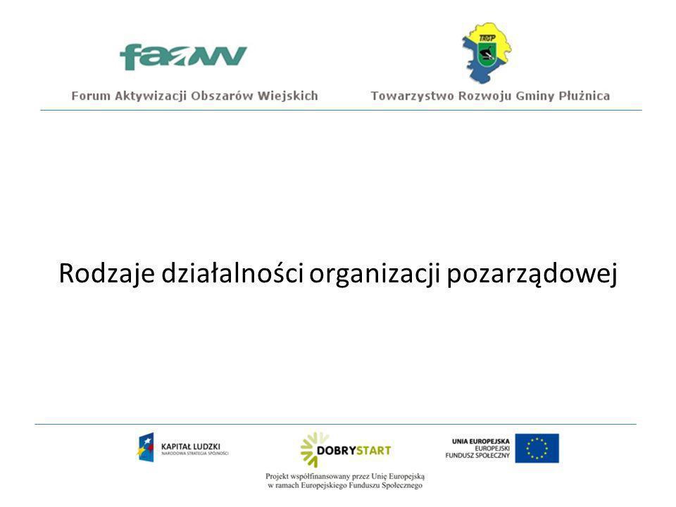 Rodzaje działalności organizacji pozarządowej