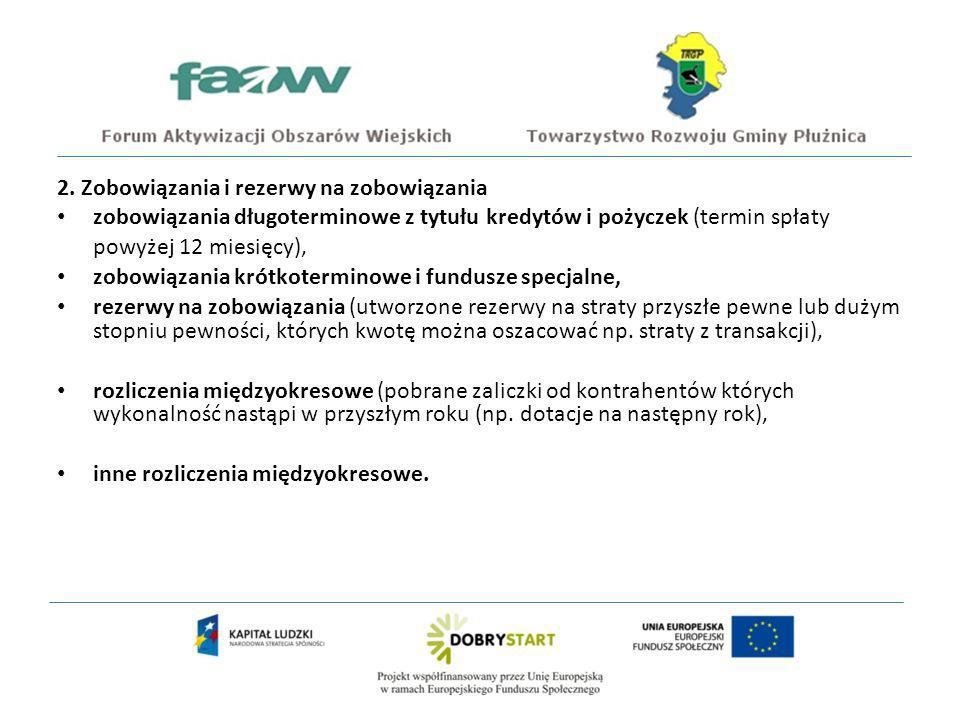 2. Zobowiązania i rezerwy na zobowiązania
