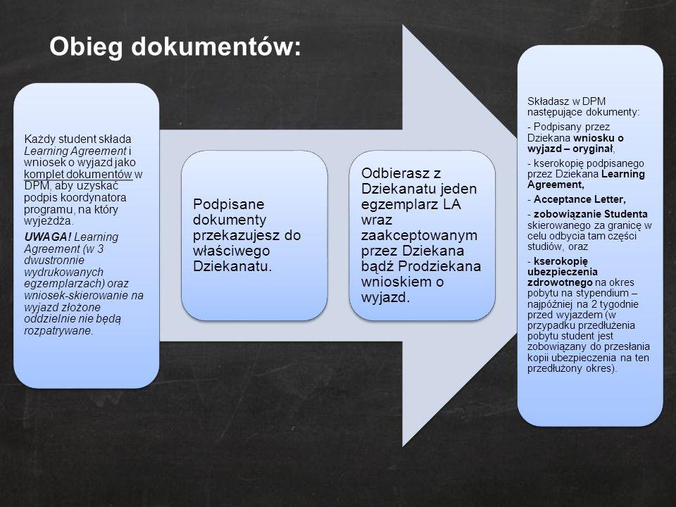 Każdy student składa Learning Agreement i wniosek o wyjazd jako komplet dokumentów w DPM, aby uzyskać podpis koordynatora programu, na który wyjeżdża.