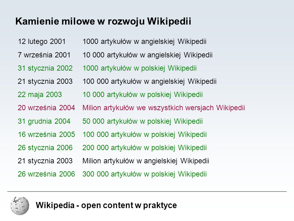 Kamienie milowe w rozwoju Wikipedii