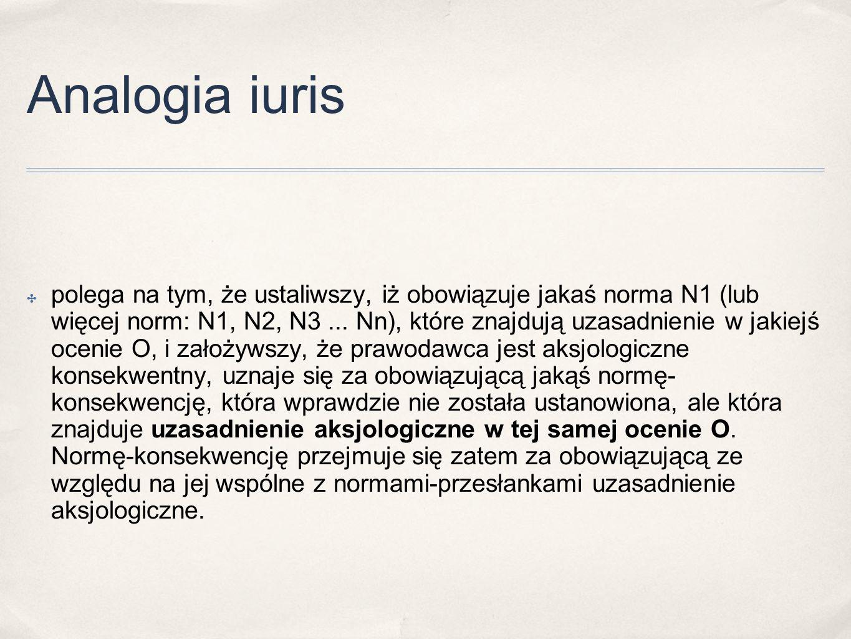Analogia iuris