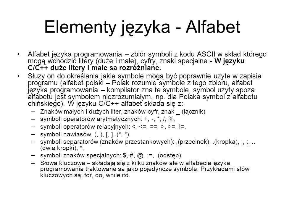 Elementy języka - Alfabet