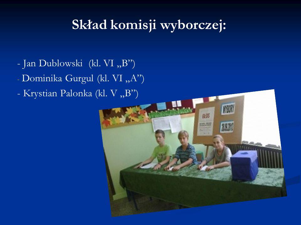 Skład komisji wyborczej: