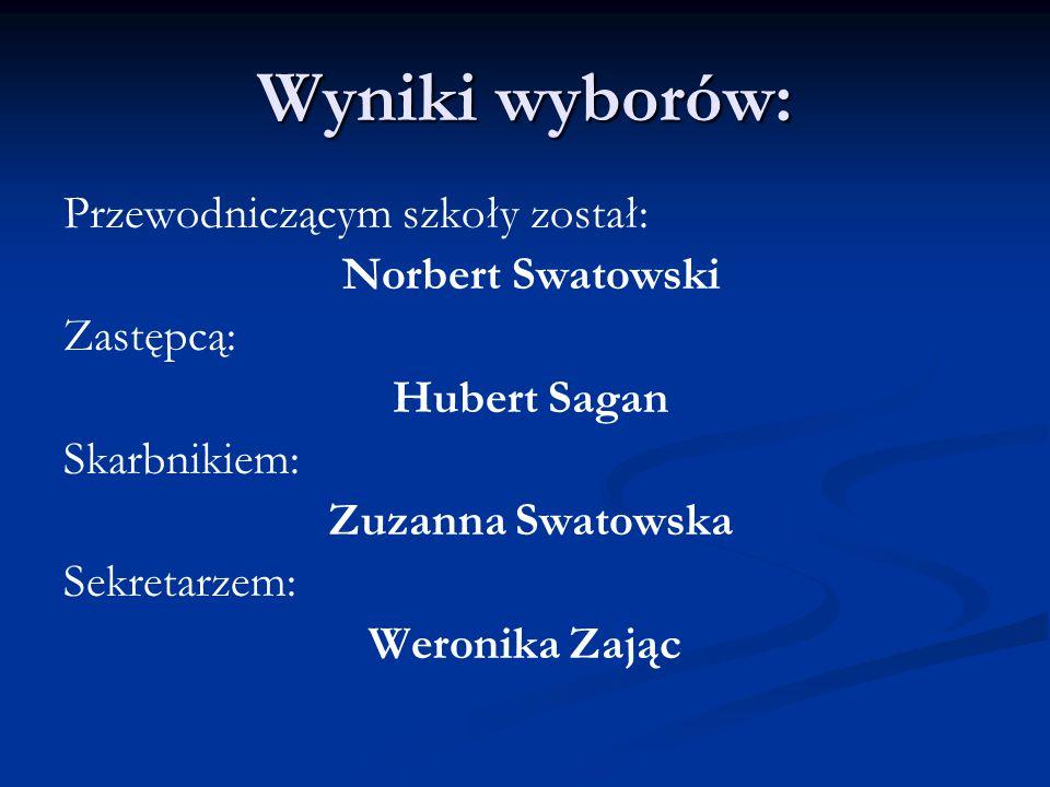 Wyniki wyborów: Przewodniczącym szkoły został: Norbert Swatowski