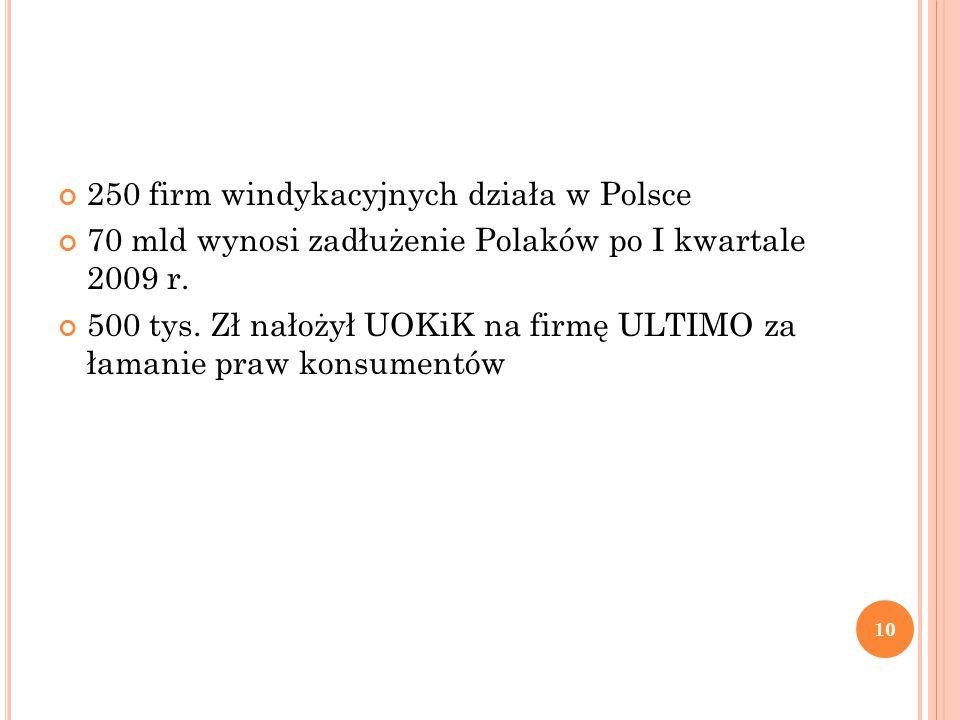 250 firm windykacyjnych działa w Polsce