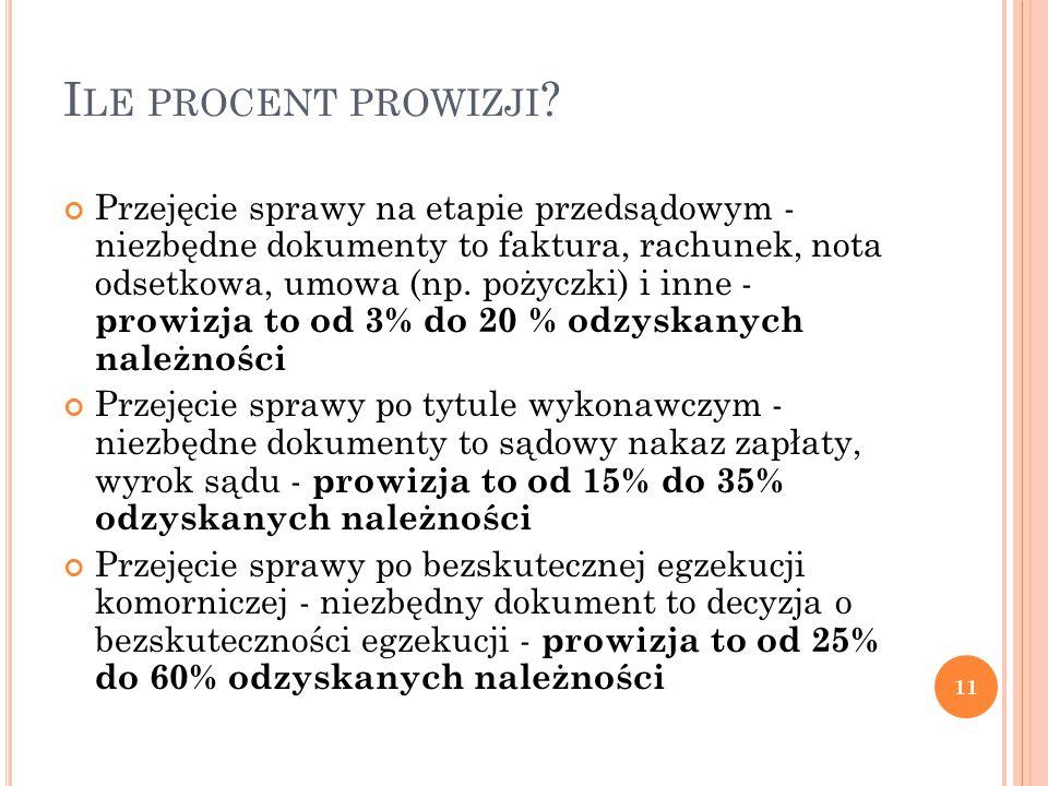 Ile procent prowizji