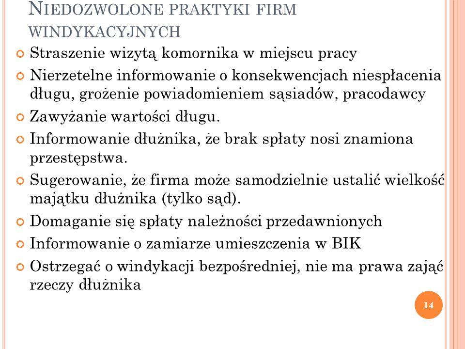 Niedozwolone praktyki firm windykacyjnych