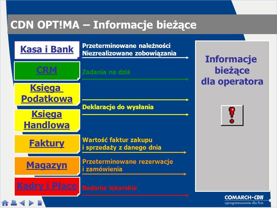 CDN OPT!MA – Informacje bieżące