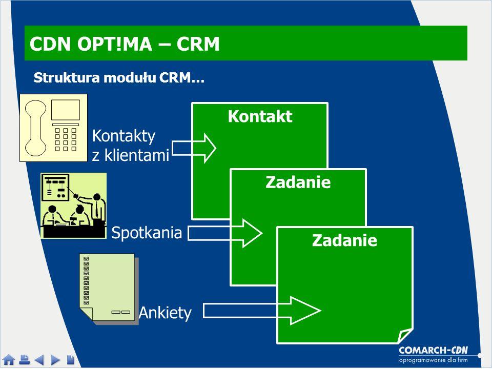CDN OPT!MA – CRM Kontakt Kontakty z klientami Zadanie Spotkania