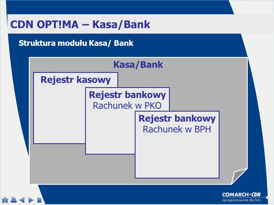 Rejestr bankowy Rachunek w PKO