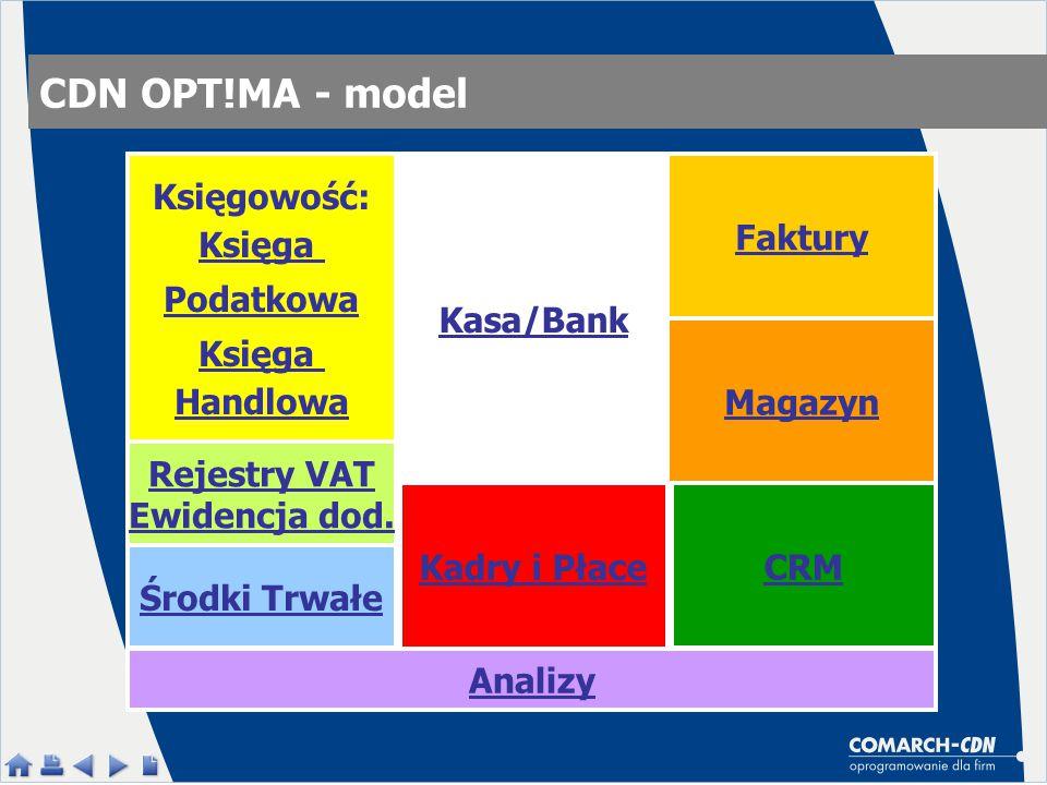 CDN OPT!MA - model Księgowość: Księga Podatkowa Księga Handlowa