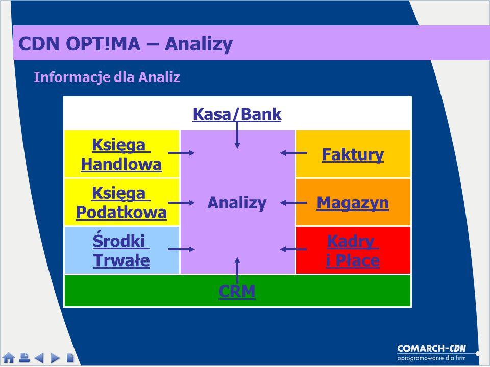 CDN OPT!MA – Analizy Kasa/Bank Księga Handlowa Analizy Faktury