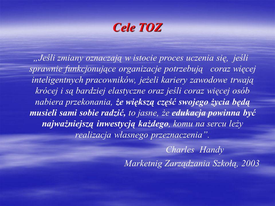 Cele TOZ