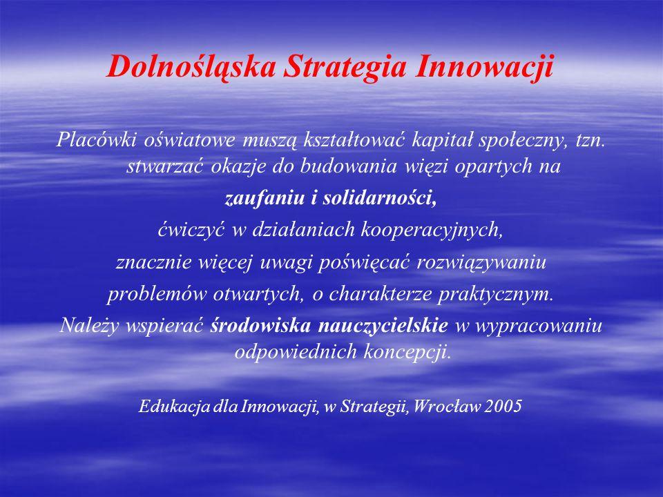 Dolnośląska Strategia Innowacji