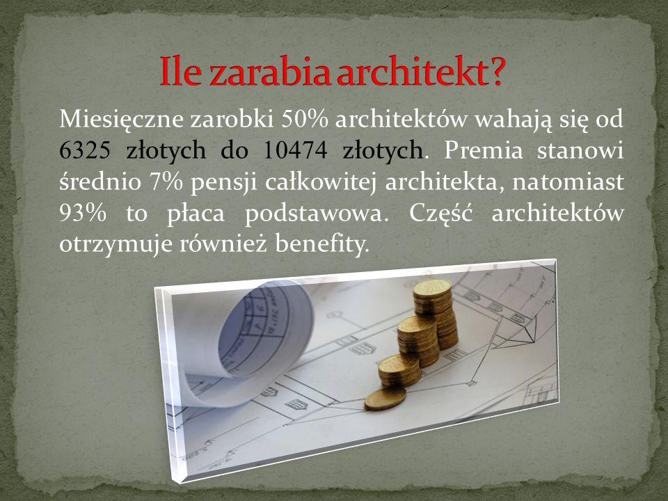 Ile zarabia architekt