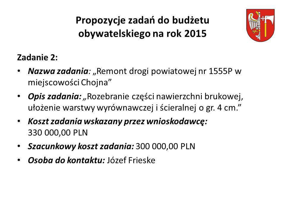 Propozycje zadań do budżetu obywatelskiego na rok 2015