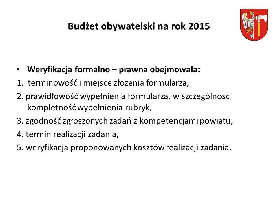 Budżet obywatelski na rok 2015