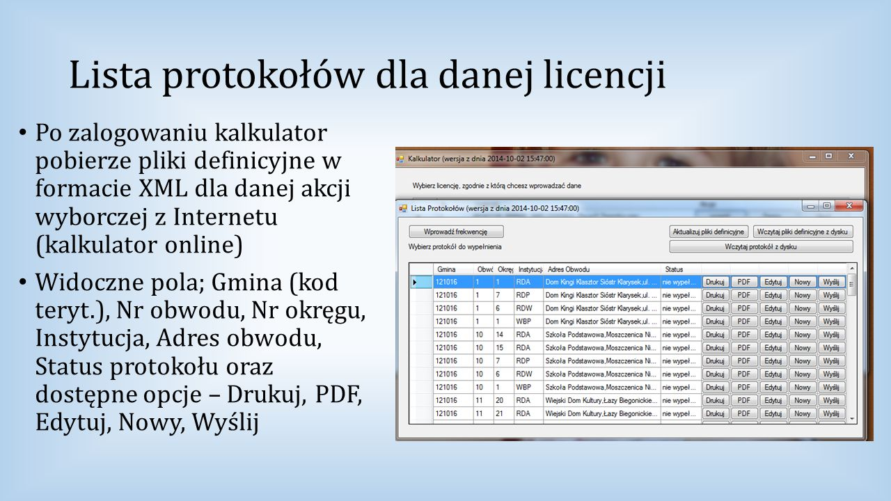 Lista protokołów dla danej licencji
