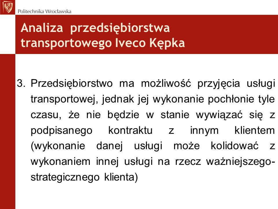 Analiza przedsiębiorstwa transportowego Iveco Kępka