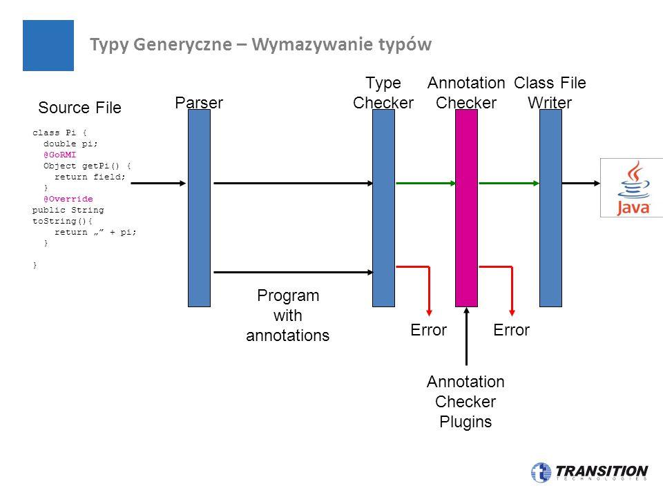 Typy Generyczne – Wymazywanie typów