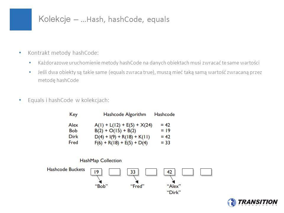 Kolekcje – …Hash, hashCode, equals