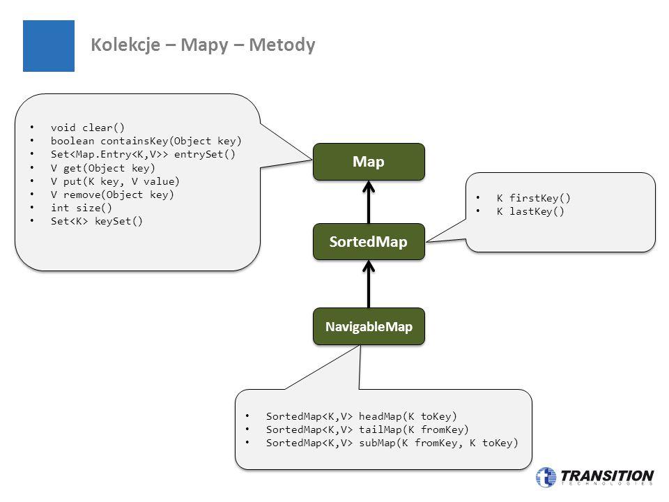 Kolekcje – Mapy – Metody