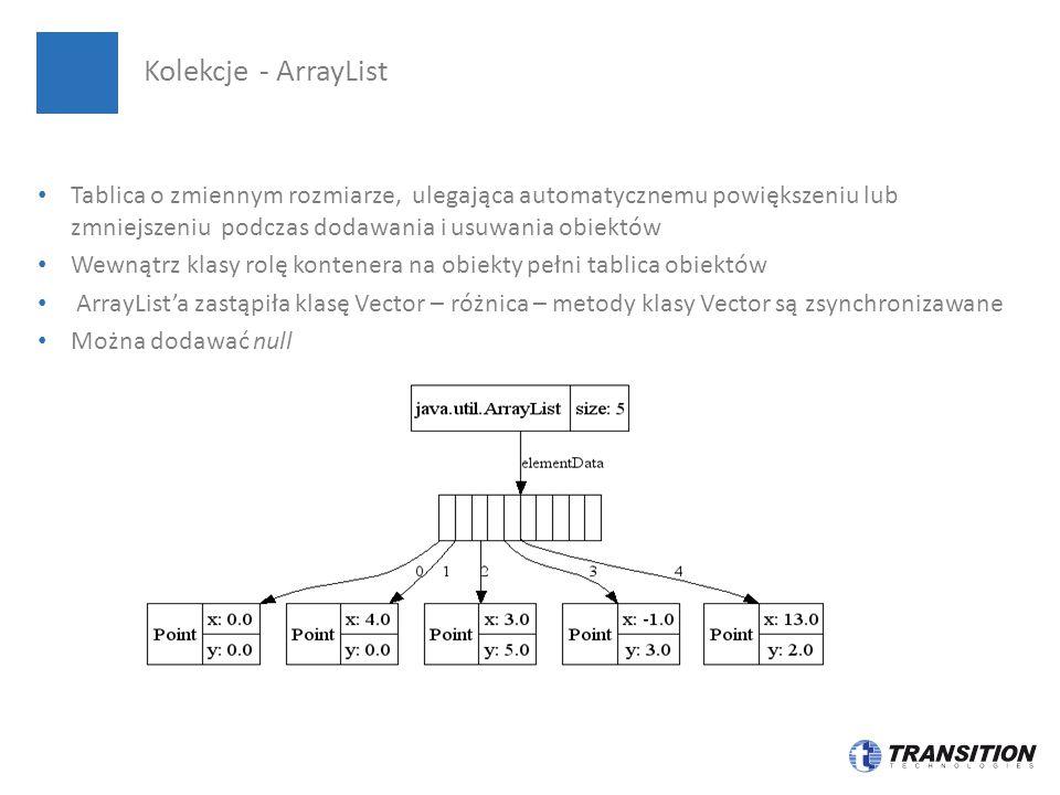 Kolekcje - ArrayList Tablica o zmiennym rozmiarze, ulegająca automatycznemu powiększeniu lub zmniejszeniu podczas dodawania i usuwania obiektów.