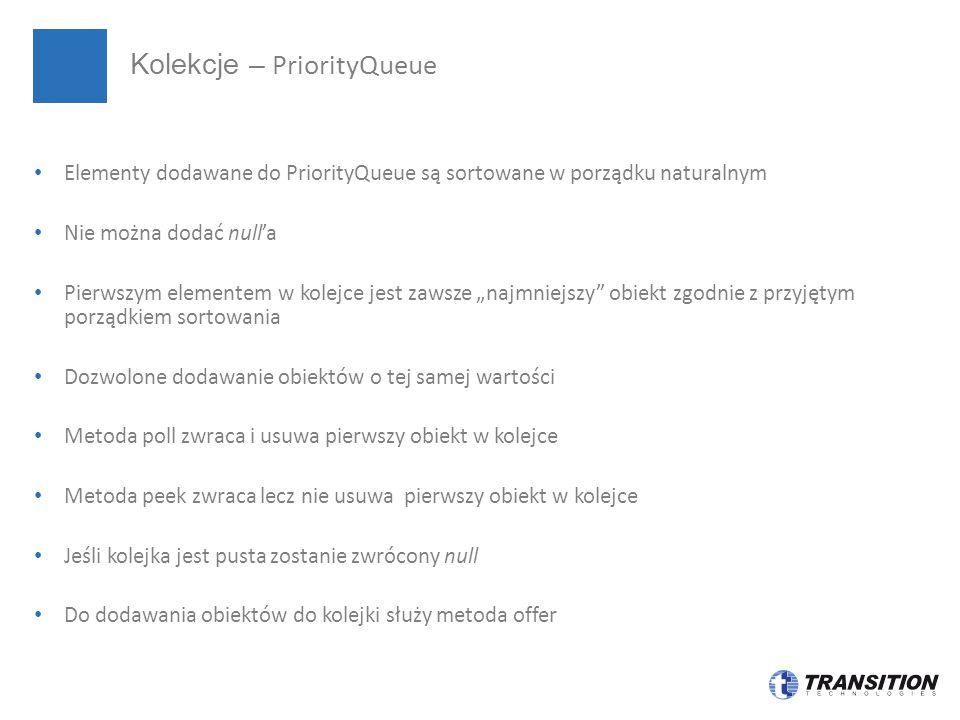 Kolekcje – PriorityQueue