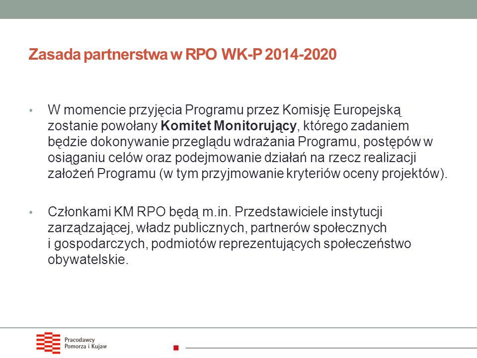 Zasada partnerstwa w RPO WK-P 2014-2020