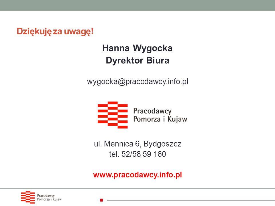 Dziękuję za uwagę! Hanna Wygocka Dyrektor Biura