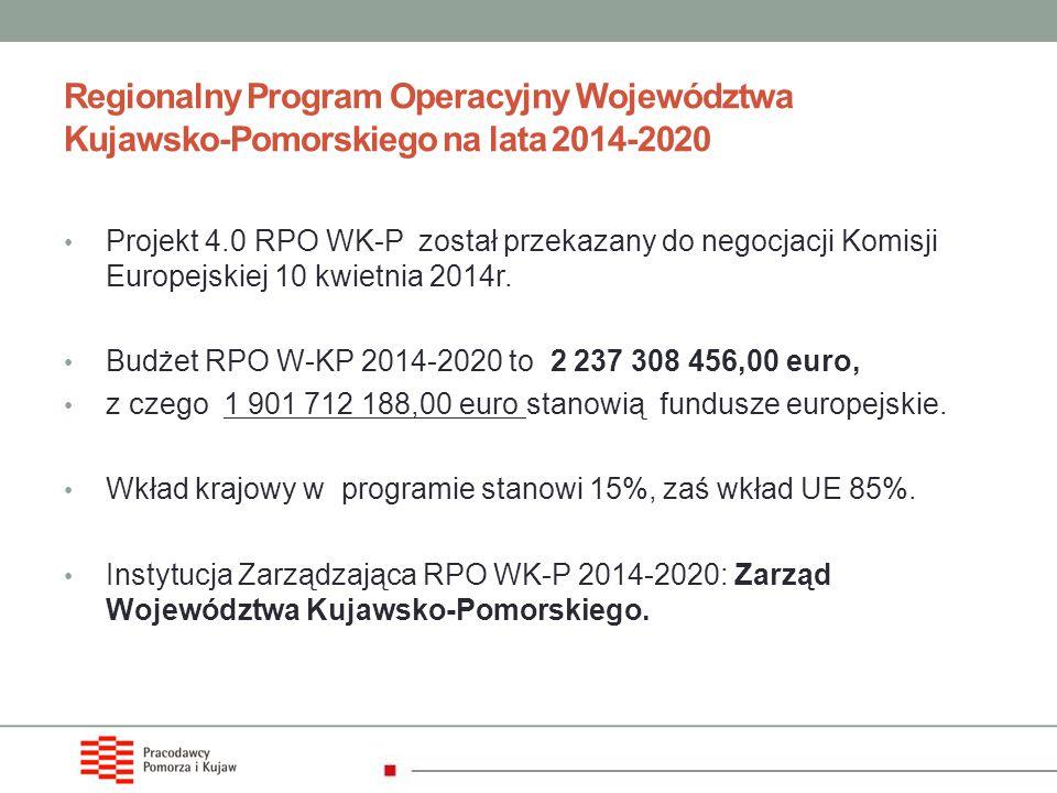Regionalny Program Operacyjny Województwa Kujawsko-Pomorskiego na lata 2014-2020