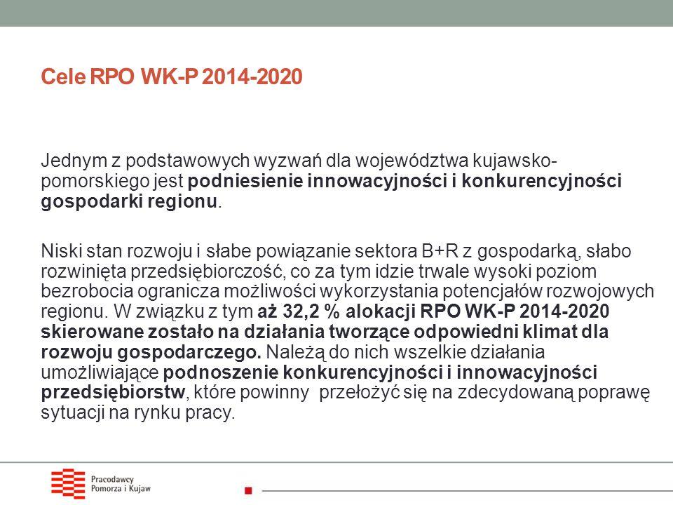 Cele RPO WK-P 2014-2020