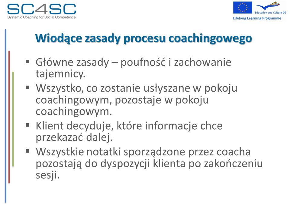 Wiodące zasady procesu coachingowego