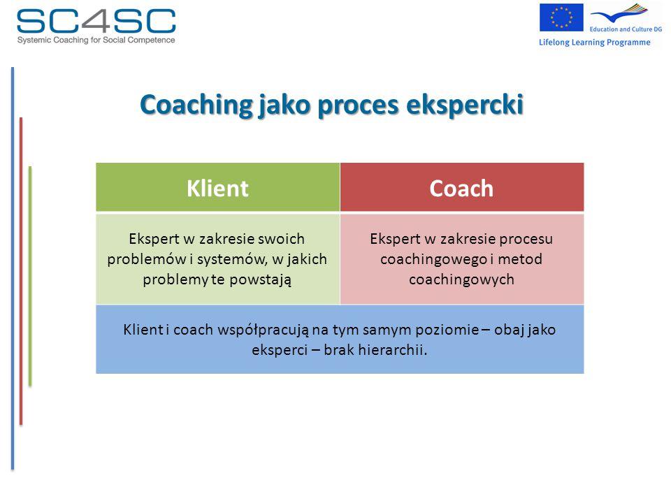 Coaching jako proces ekspercki