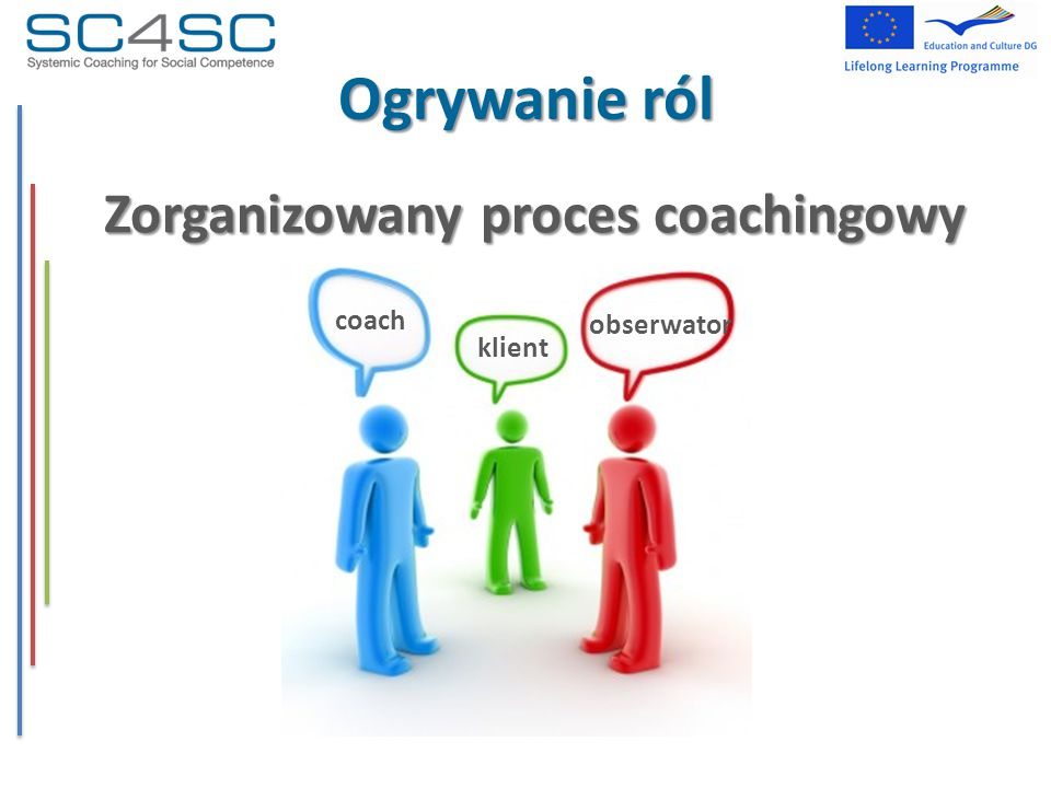 Zorganizowany proces coachingowy