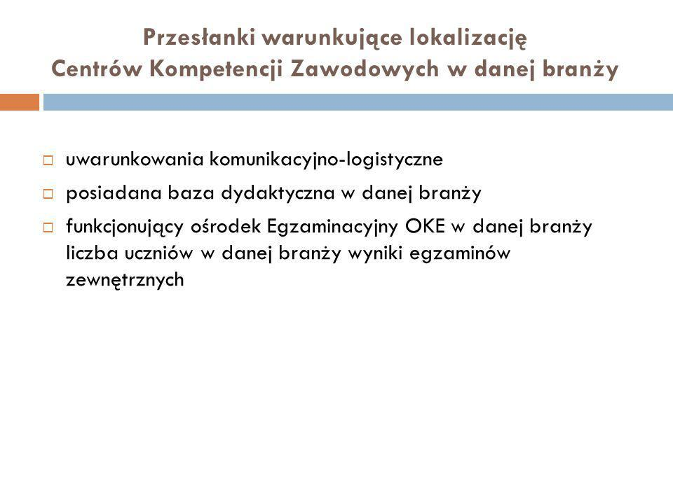 Przesłanki warunkujące lokalizację Centrów Kompetencji Zawodowych w danej branży