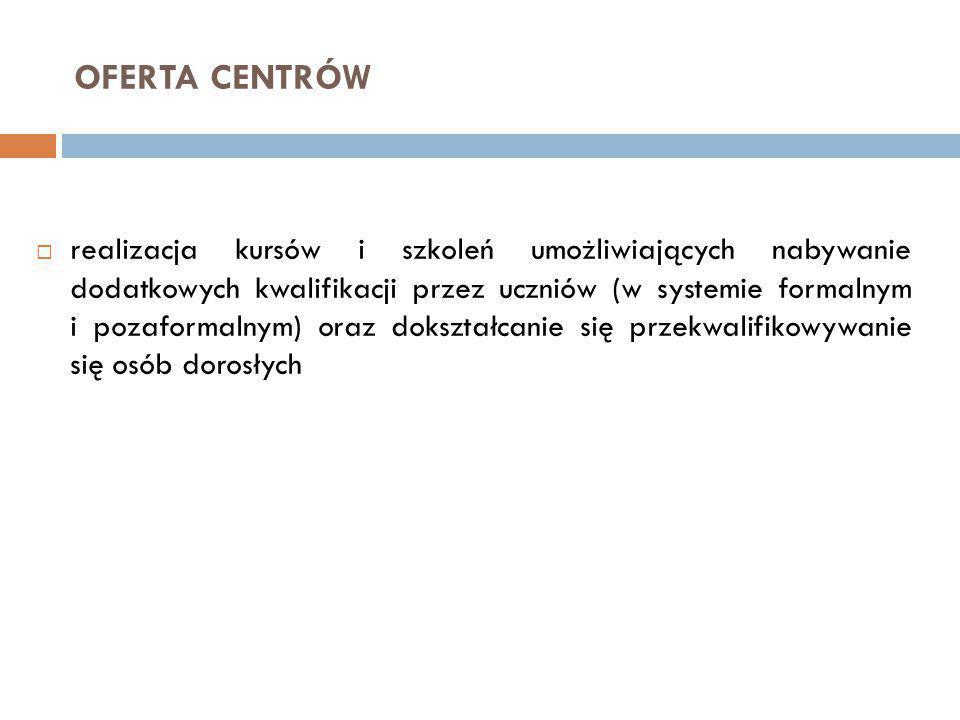 OFERTA CENTRÓW