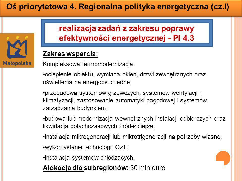 realizacja zadań z zakresu poprawy efektywności energetycznej - PI 4.3