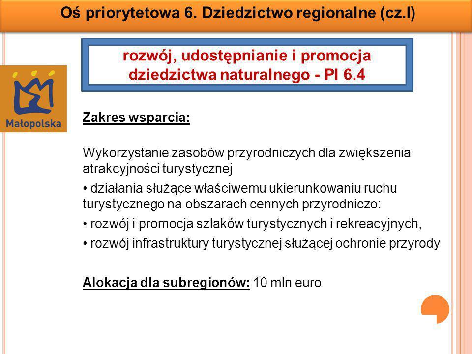 rozwój, udostępnianie i promocja dziedzictwa naturalnego - PI 6.4