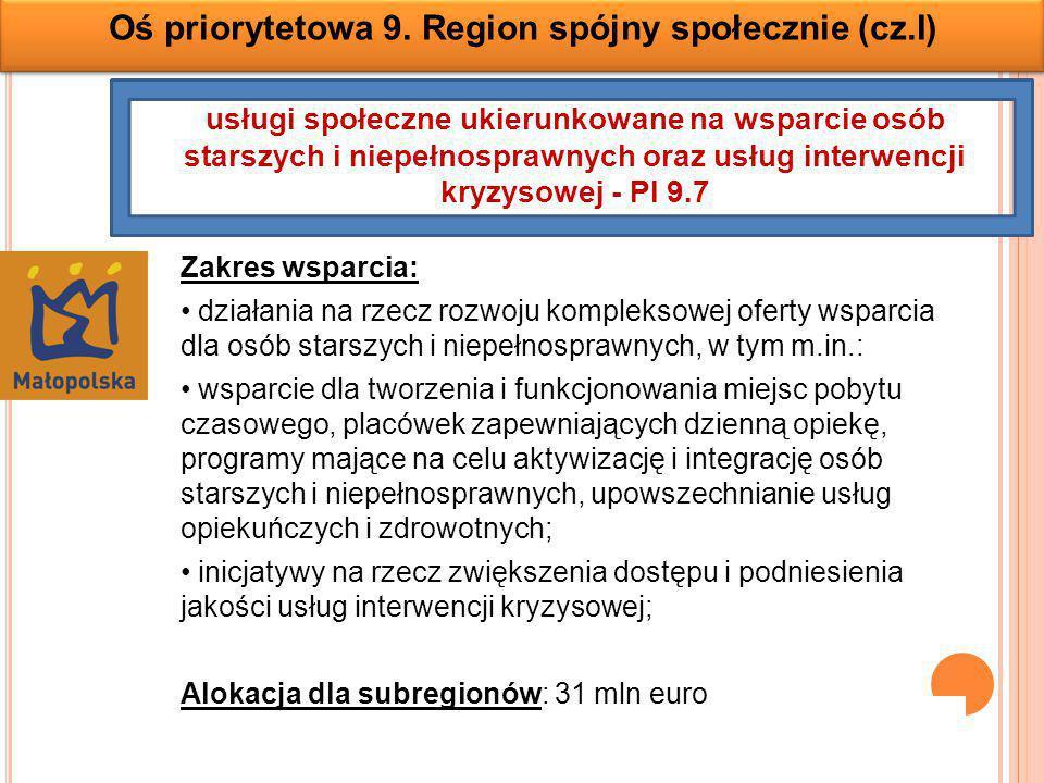 Oś priorytetowa 9. Region spójny społecznie (cz.I)