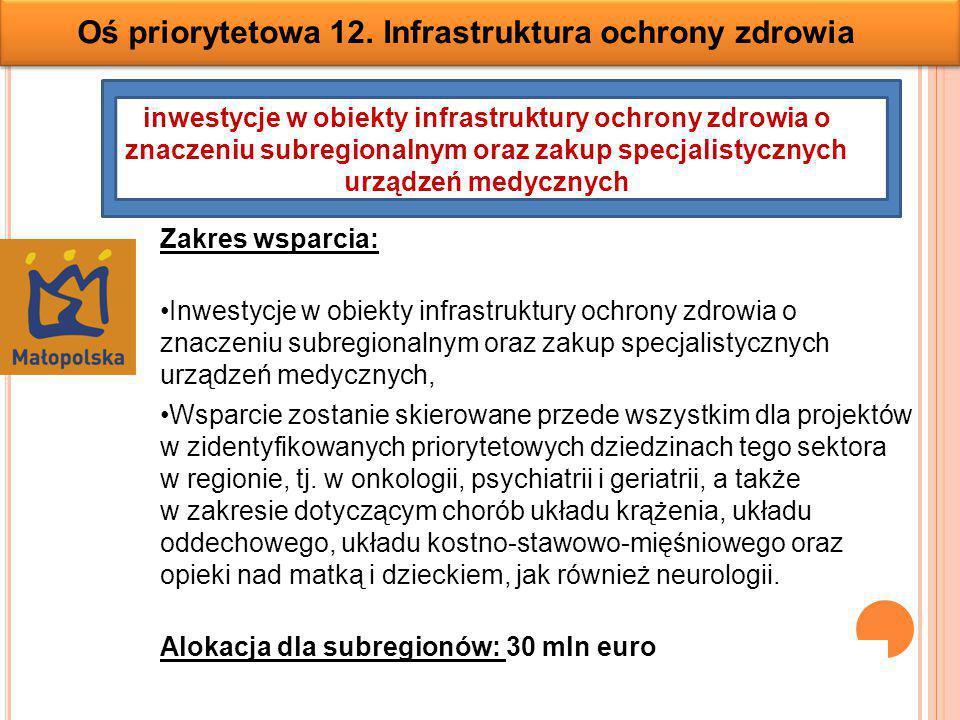 Oś priorytetowa 12. Infrastruktura ochrony zdrowia